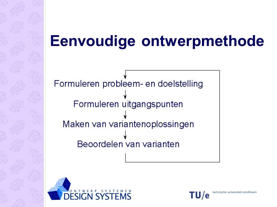 Basis ontwerp cyclus