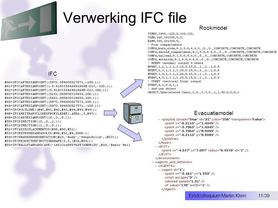 11/39Eindcolloquium Martin Klein Verwerking IFC file IFC Rookmodel Evacuatiemodel