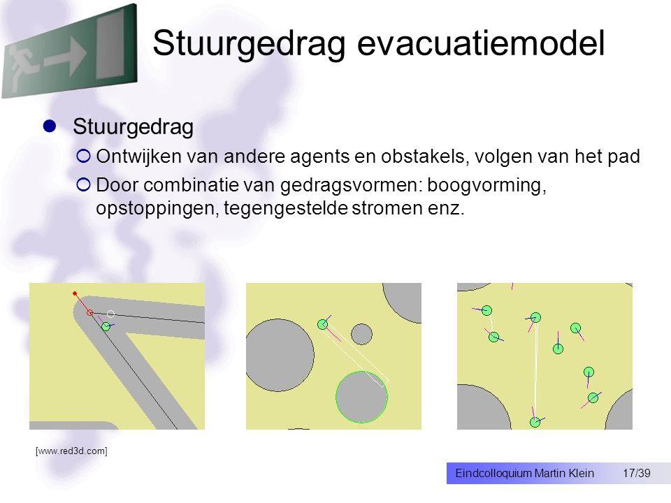 17/39Eindcolloquium Martin Klein Stuurgedrag evacuatiemodel Stuurgedrag  Ontwijken van andere agents en obstakels, volgen van het pad  Door combinatie van gedragsvormen: boogvorming, opstoppingen, tegengestelde stromen enz.