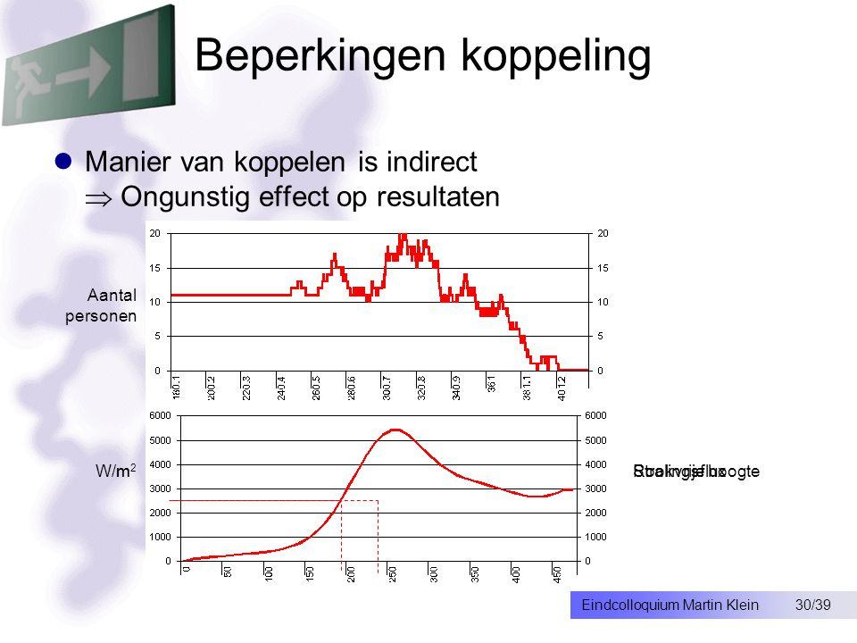30/39Eindcolloquium Martin Klein Beperkingen koppeling Manier van koppelen is indirect  Ongunstig effect op resultaten W/m 2 Aantal personen mStralingsfluxRookvrije hoogte