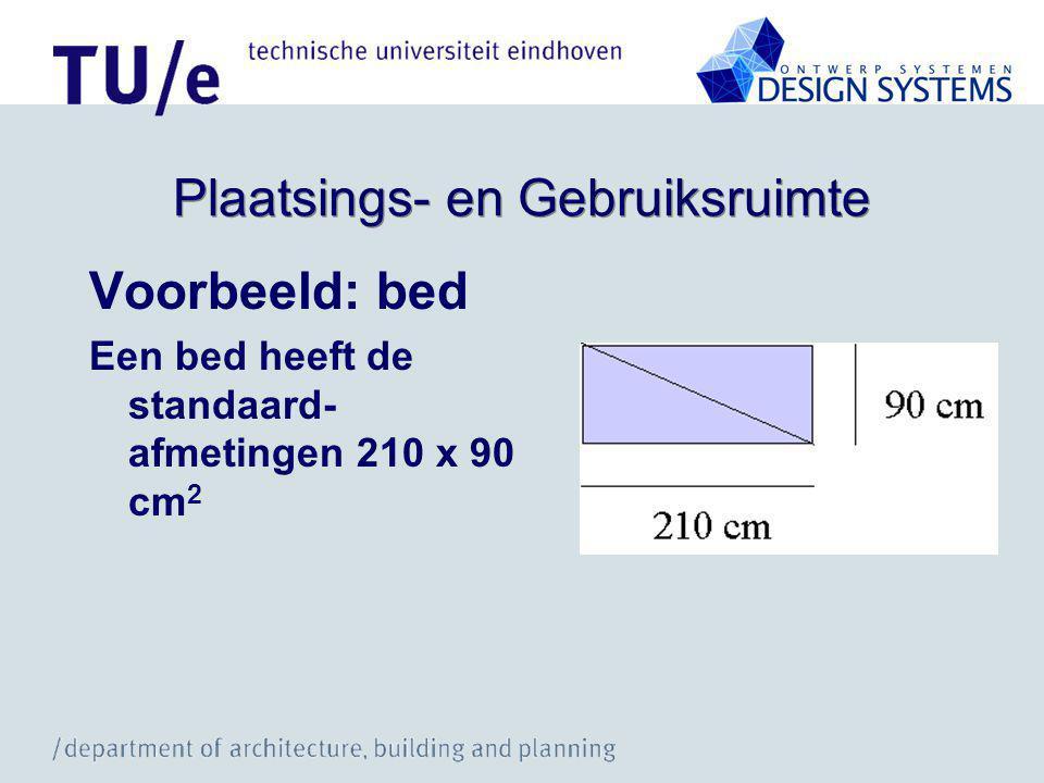 Plaatsings- en Gebruiksruimte Voorbeeld: bed Een bed heeft de standaard- afmetingen 210 x 90 cm 2
