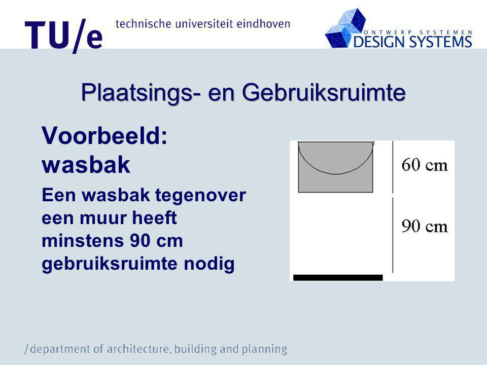 Plaatsings- en Gebruiksruimte Voorbeeld: wasbak Een wasbak tegenover een muur heeft minstens 90 cm gebruiksruimte nodig