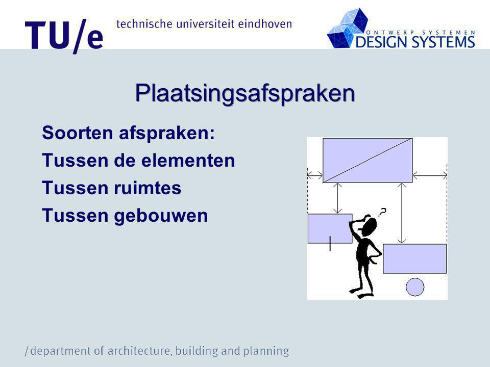 Plaatsingsafspraken Soorten afspraken: Tussen de elementen Tussen ruimtes Tussen gebouwen
