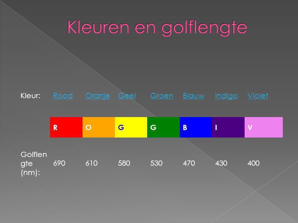 Kleur:RoodOranjeGeelGroenBlauwIndigoViolet ROGGBIV Golflen gte (nm): 690610580530470430400