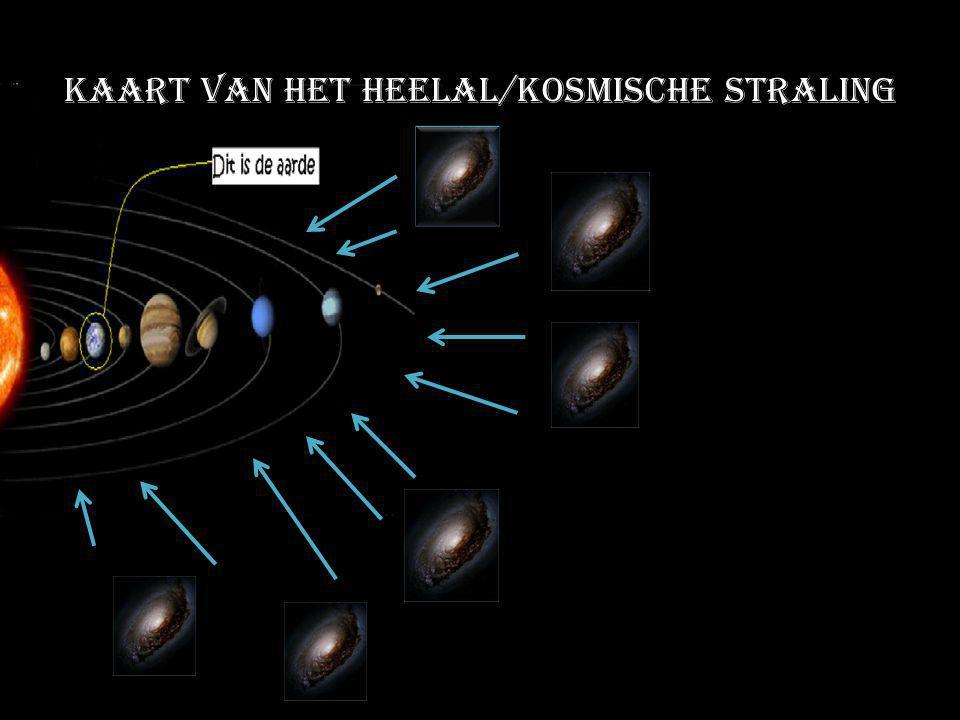 Kaart van het heelal/kosmische straling