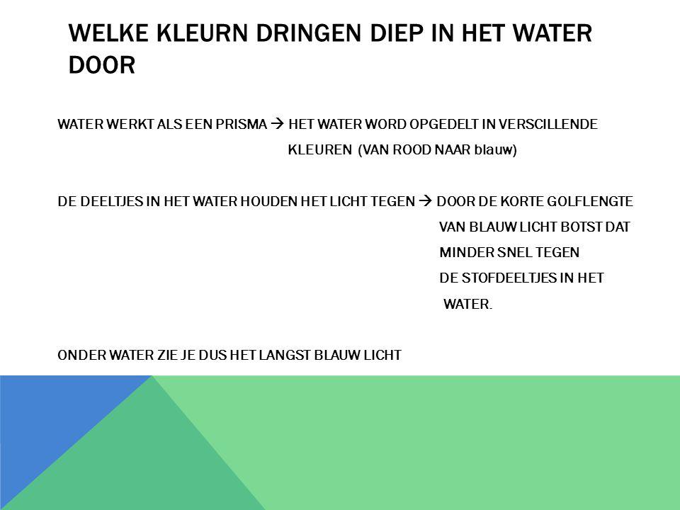 WELKE KLEURN DRINGEN DIEP IN HET WATER DOOR WATER WERKT ALS EEN PRISMA  HET WATER WORD OPGEDELT IN VERSCILLENDE KLEUREN (VAN ROOD NAAR blauw) DE DEEL