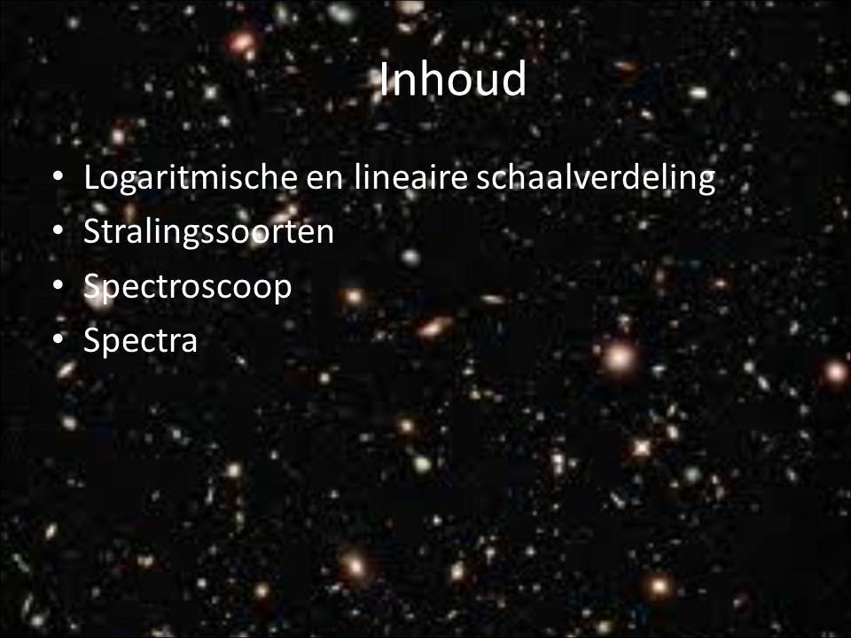 Inhoud Logaritmische en lineaire schaalverdeling Stralingssoorten Spectroscoop Spectra