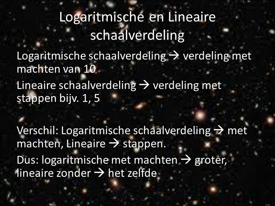 Logaritmische en Lineaire schaalverdeling Logaritmische schaalverdeling  verdeling met machten van 10 Lineaire schaalverdeling  verdeling met stappen bijv.
