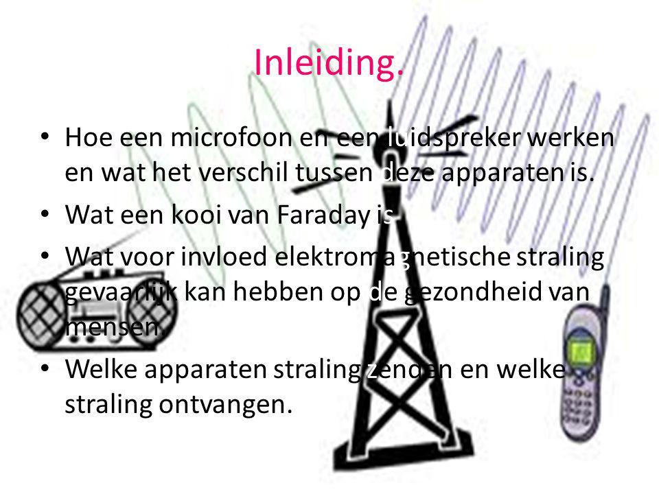 Inleiding. Hoe een microfoon en een luidspreker werken en wat het verschil tussen deze apparaten is. Wat een kooi van Faraday is. Wat voor invloed ele