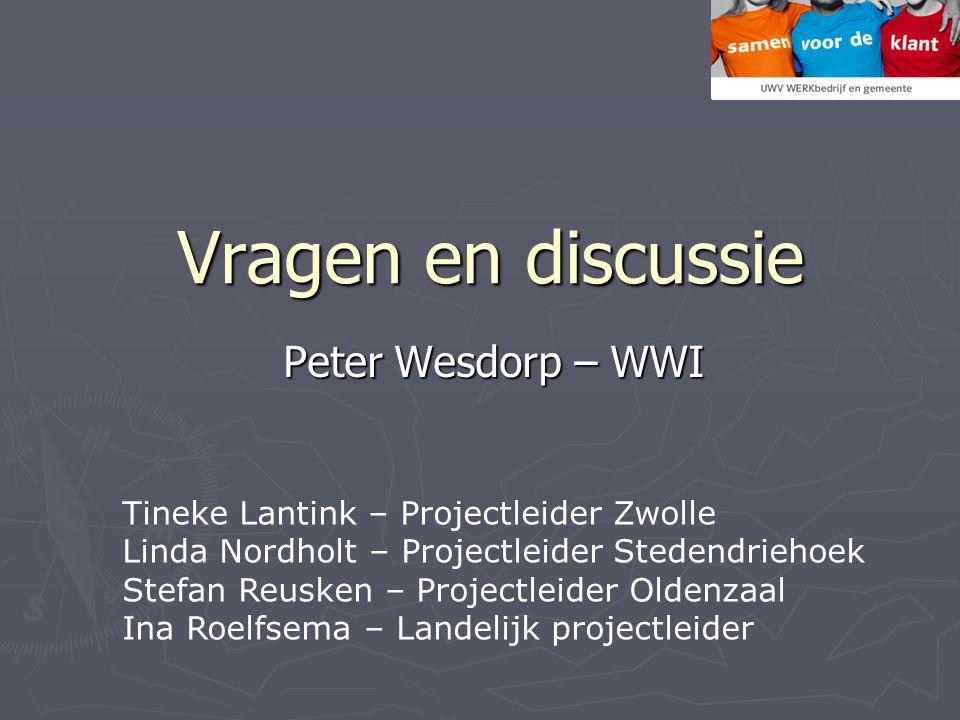 Vragen en discussie Peter Wesdorp – WWI Tineke Lantink – Projectleider Zwolle Linda Nordholt – Projectleider Stedendriehoek Stefan Reusken – Projectleider Oldenzaal Ina Roelfsema – Landelijk projectleider