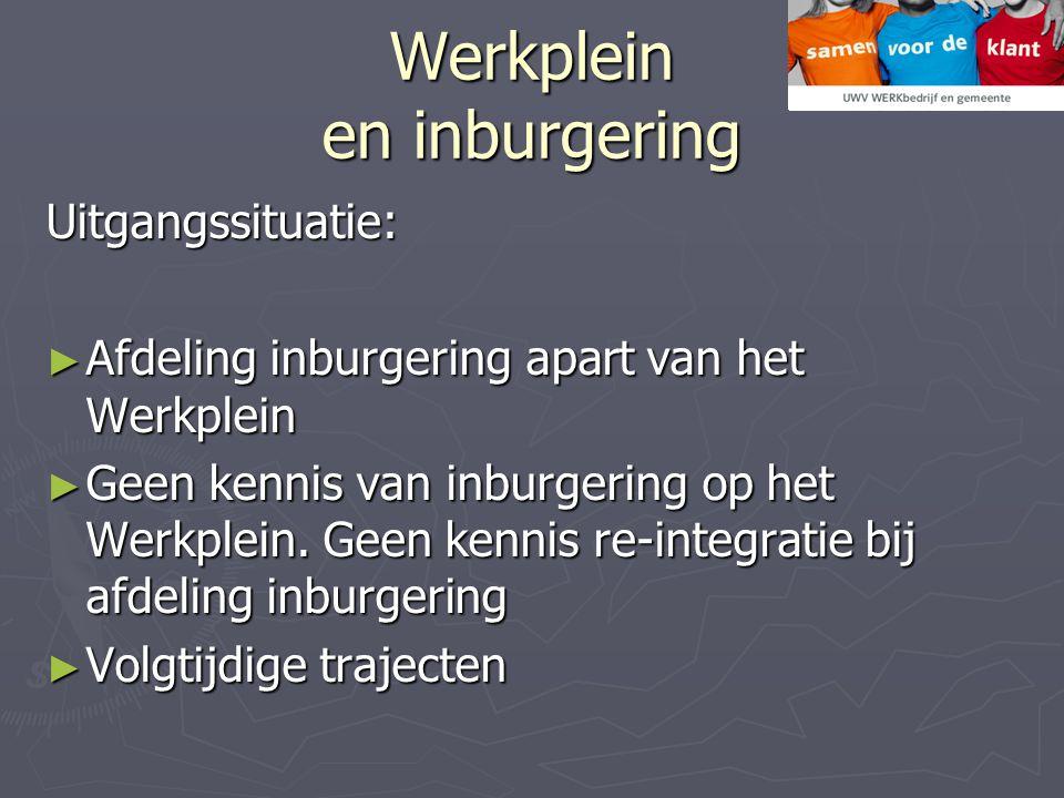 Werkplein en inburgering Uitgangssituatie: ► Afdeling inburgering apart van het Werkplein ► Geen kennis van inburgering op het Werkplein.