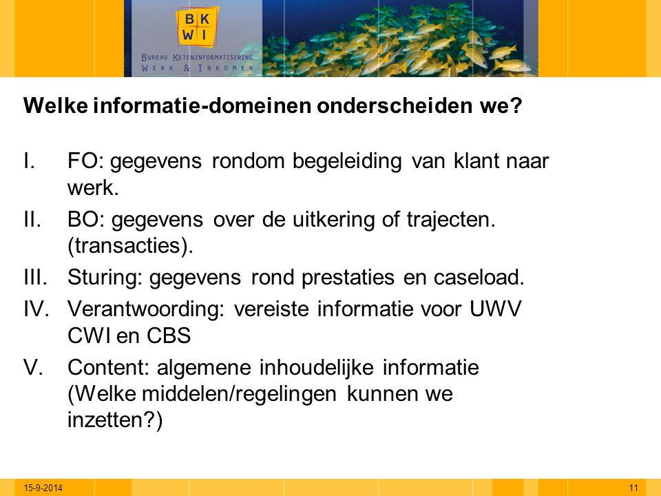 15-9-201411 Welke informatie-domeinen onderscheiden we? I.FO: gegevens rondom begeleiding van klant naar werk. II.BO: gegevens over de uitkering of tr
