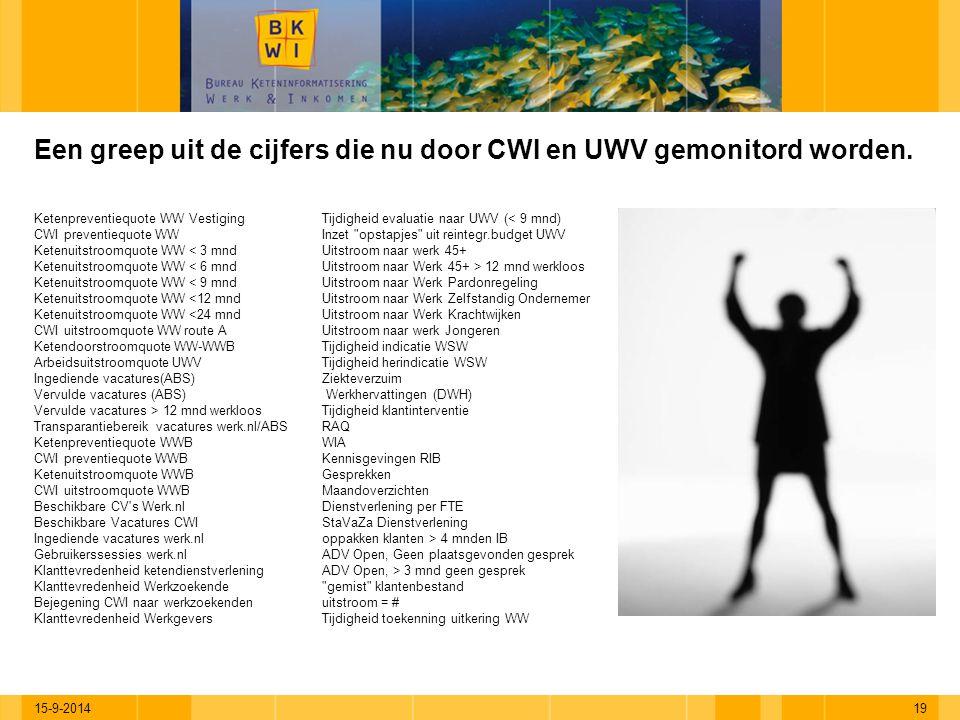 15-9-201419 Een greep uit de cijfers die nu door CWI en UWV gemonitord worden. Ketenpreventiequote WW Vestiging Tijdigheid evaluatie naar UWV (< 9 mnd