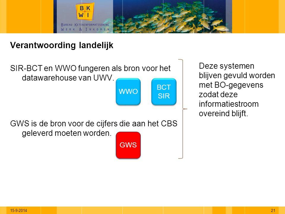 15-9-201421 Verantwoording landelijk SIR-BCT en WWO fungeren als bron voor het datawarehouse van UWV. GWS is de bron voor de cijfers die aan het CBS g