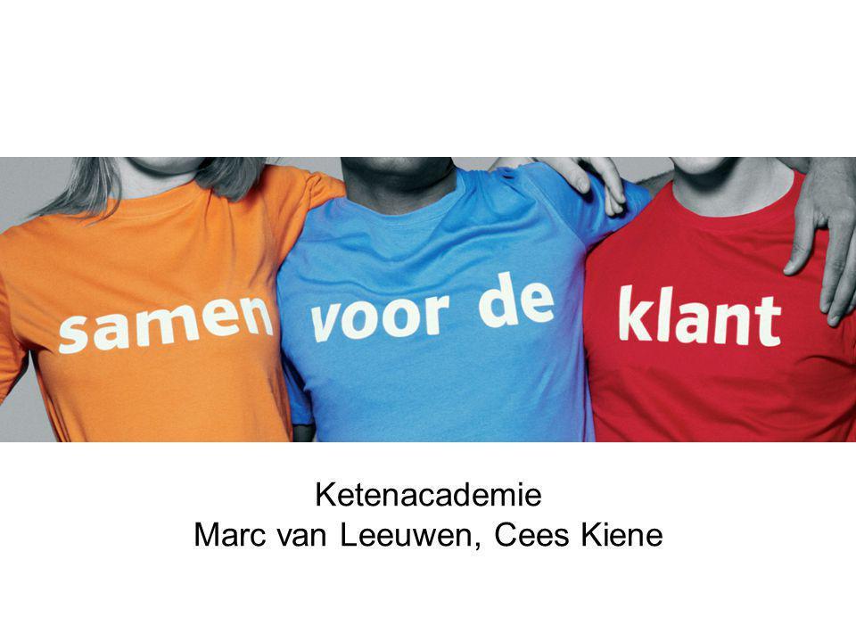 Project ketenacademie Ketenacademie Marc van Leeuwen, Cees Kiene