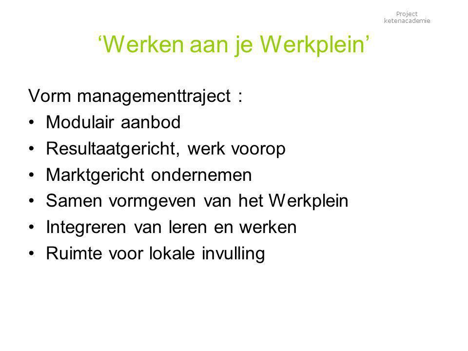 Project ketenacademie 'Werken aan je Werkplein' Vorm managementtraject : Modulair aanbod Resultaatgericht, werk voorop Marktgericht ondernemen Samen v