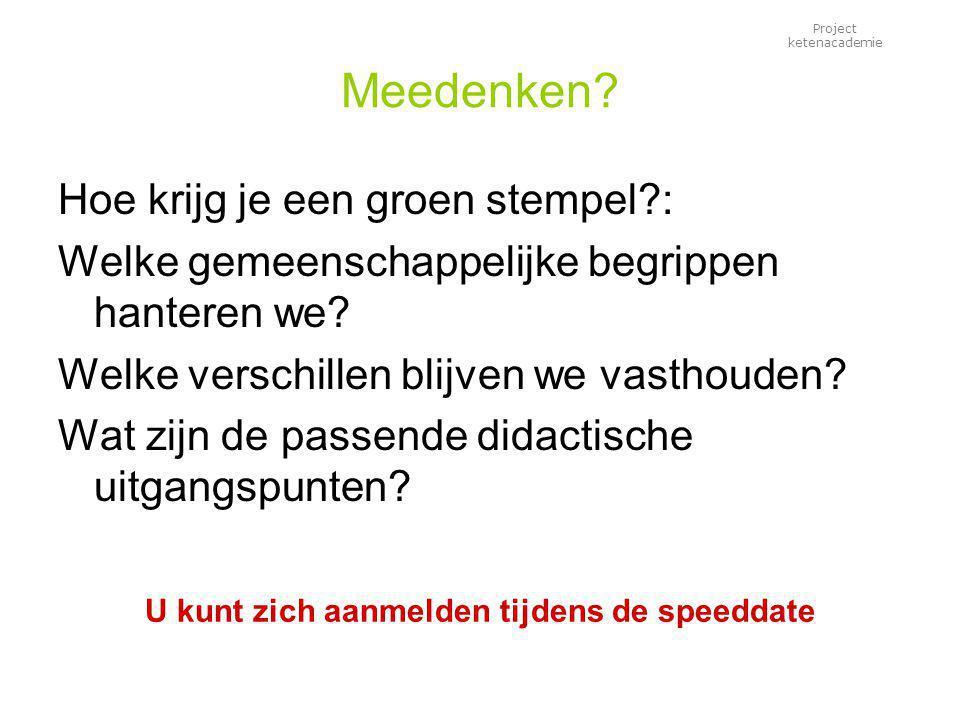 Project ketenacademie Meedenken.