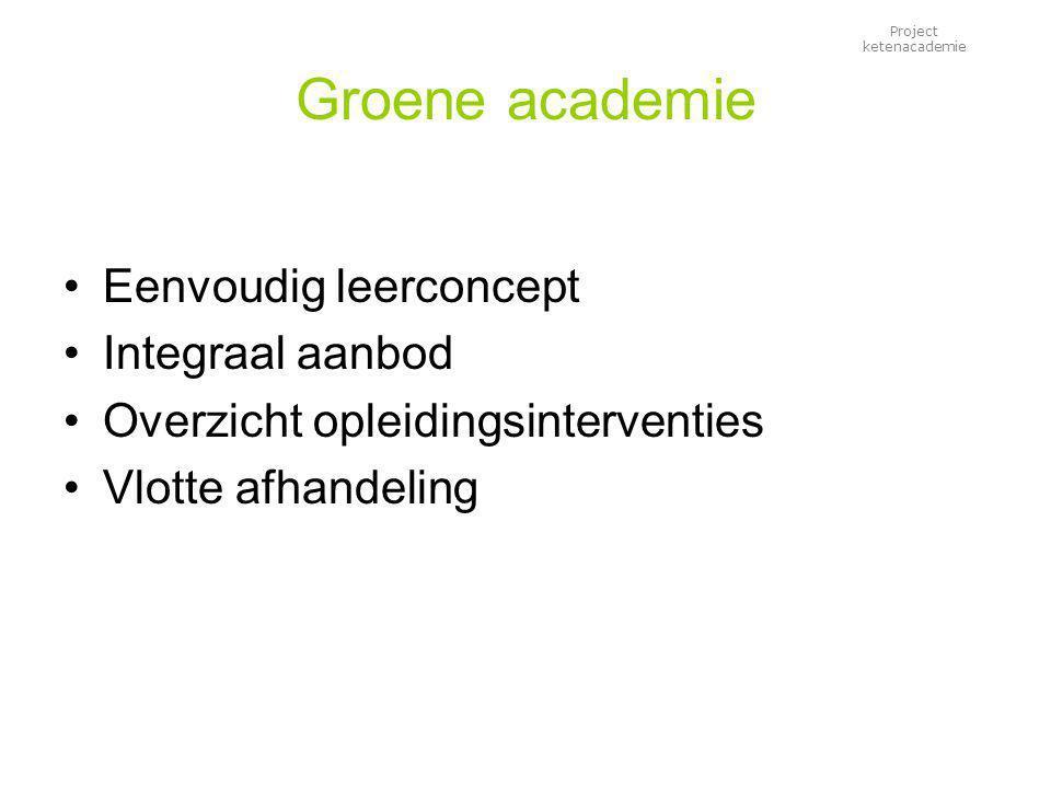 Project ketenacademie Groene academie Eenvoudig leerconcept Integraal aanbod Overzicht opleidingsinterventies Vlotte afhandeling