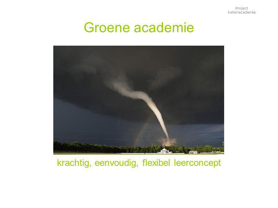 Project ketenacademie Groene academie krachtig, eenvoudig, flexibel leerconcept