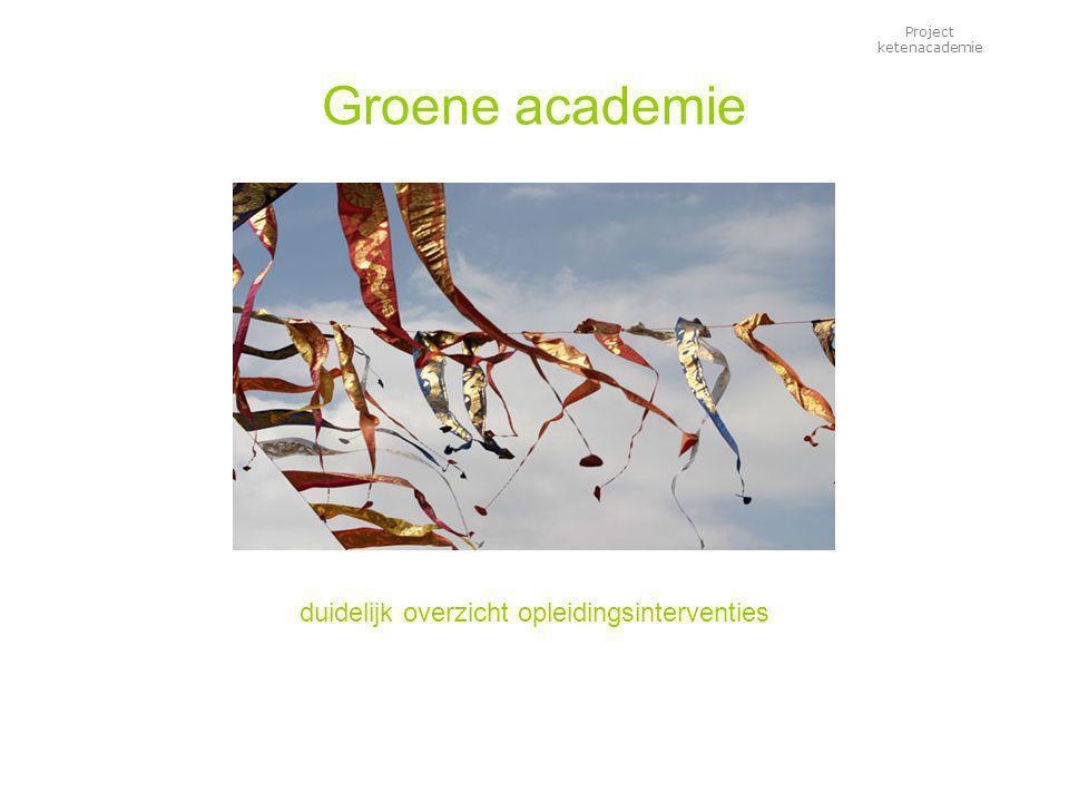 Project ketenacademie Groene academie duidelijk overzicht opleidingsinterventies