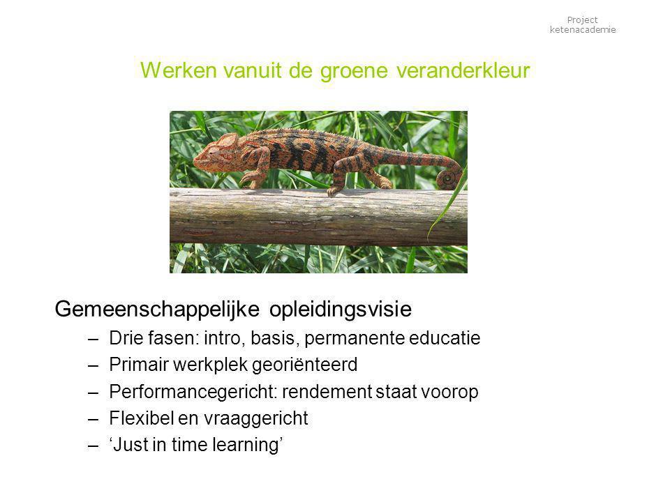 Project ketenacademie Werken vanuit de groene veranderkleur Gemeenschappelijke opleidingsvisie –Drie fasen: intro, basis, permanente educatie –Primair