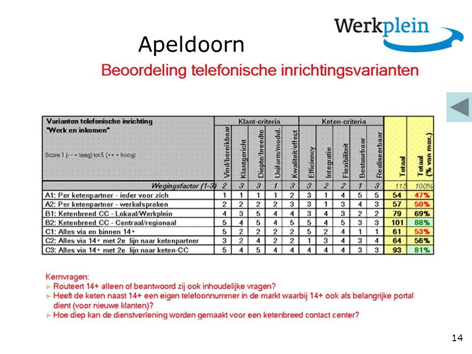 Apeldoorn 14