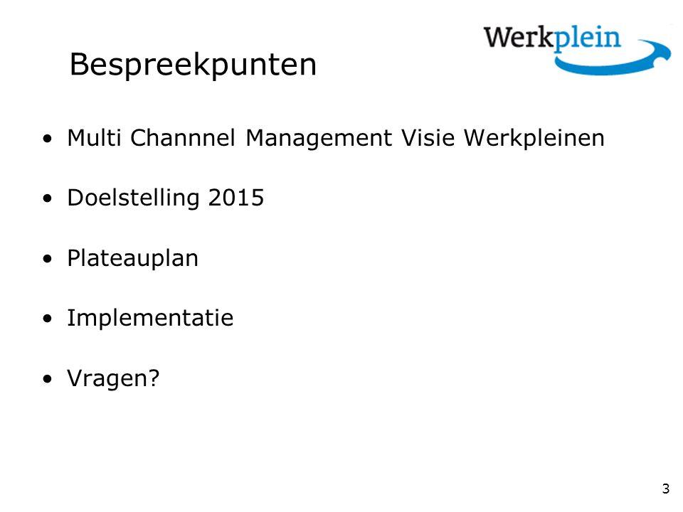 Bespreekpunten Multi Channnel Management Visie Werkpleinen Doelstelling 2015 Plateauplan Implementatie Vragen.