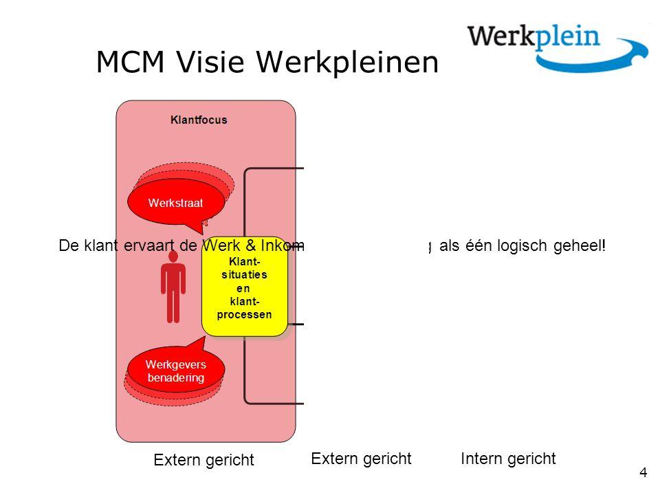 MCM Visie Werkpleinen 4 De klant ervaart de Werk & Inkomendienstverlening als één logisch geheel.