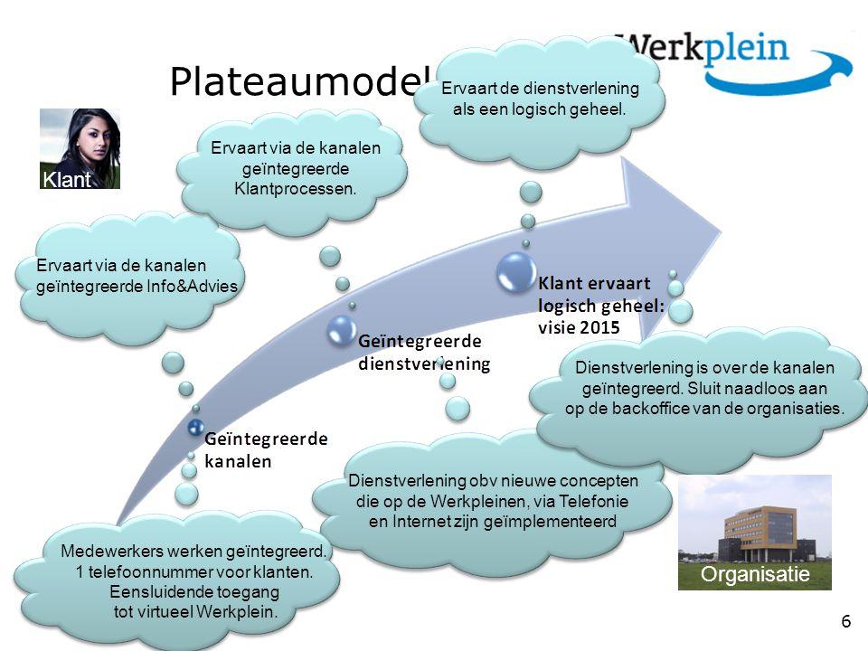 Plateaumodel MCM 6 Ervaart via de kanalen geïntegreerde Info&Advies Ervaart via de kanalen geïntegreerde Klantprocessen.