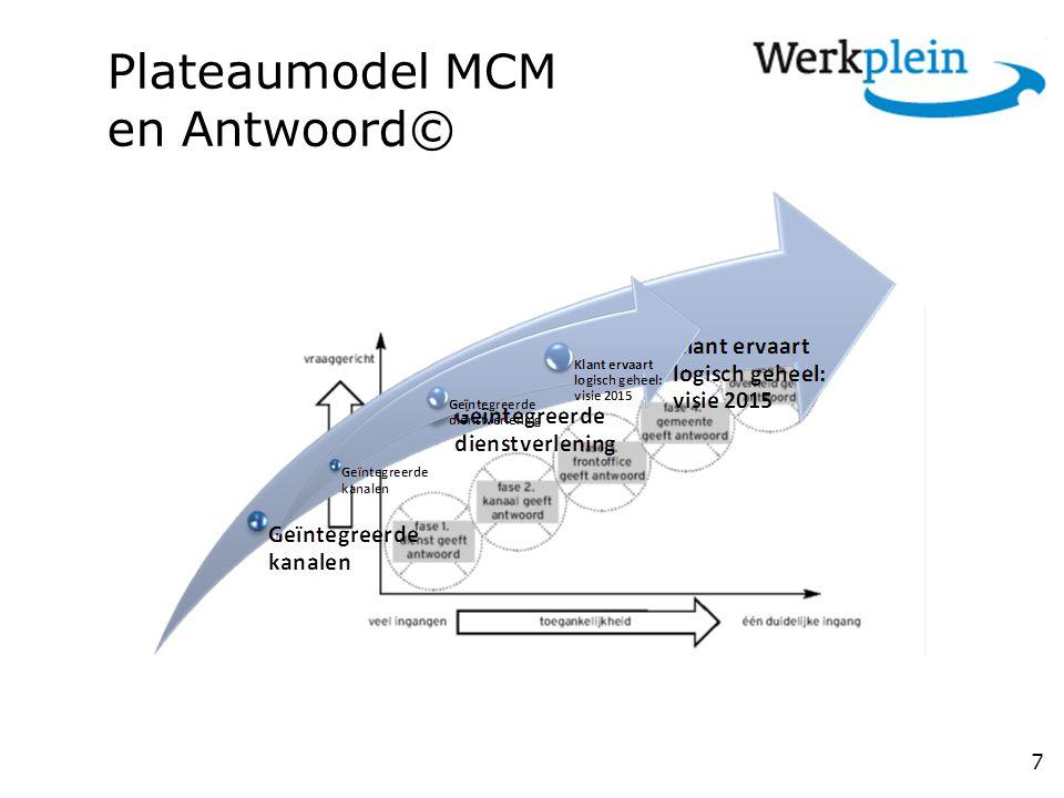 Plateaumodel MCM en Antwoord© 7