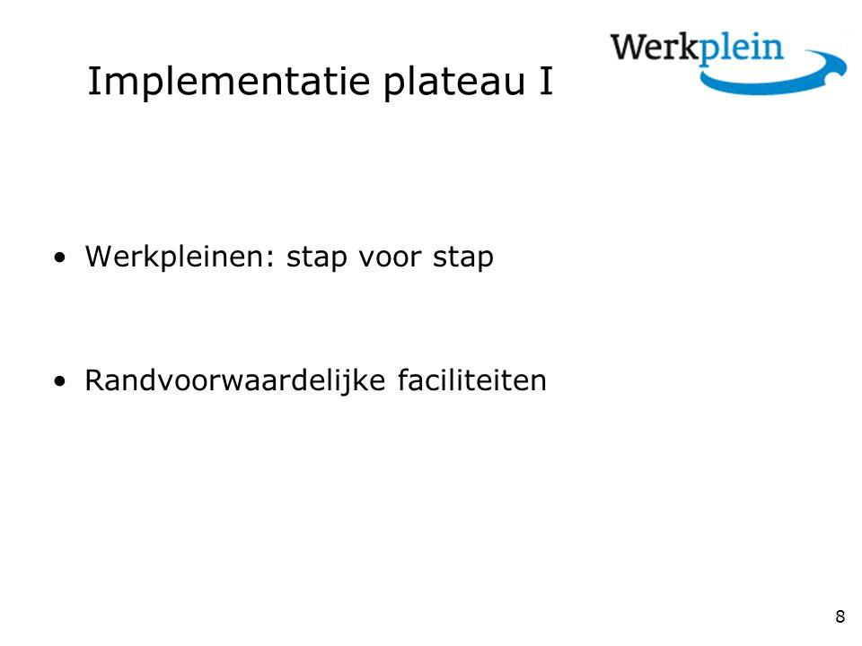 Implementatie plateau I Werkpleinen: stap voor stap Randvoorwaardelijke faciliteiten 8