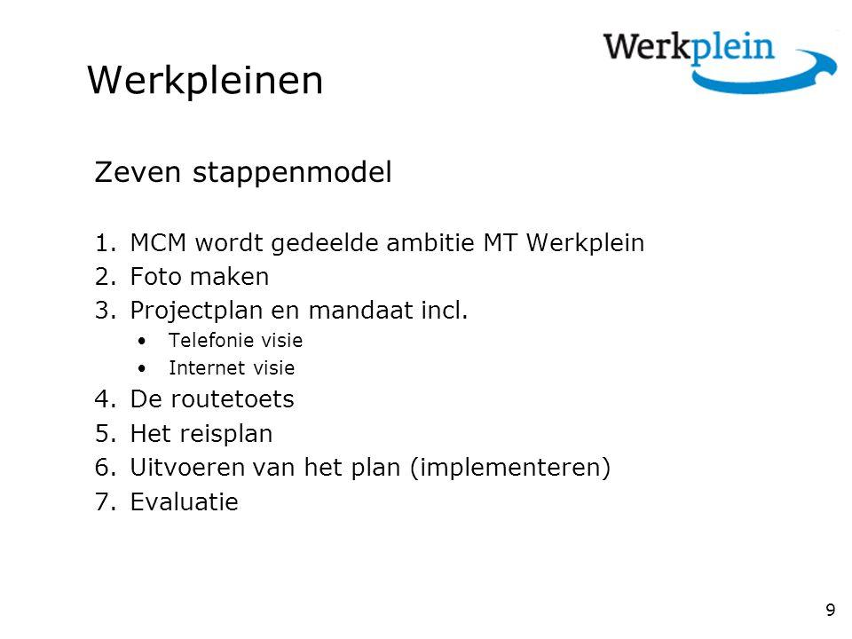 Werkpleinen Zeven stappenmodel 1.MCM wordt gedeelde ambitie MT Werkplein 2.Foto maken 3.Projectplan en mandaat incl.