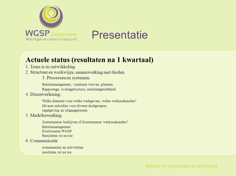 Actuele status (resultaten na 1 kwartaal) 1.Team is in ontwikkeling 2.