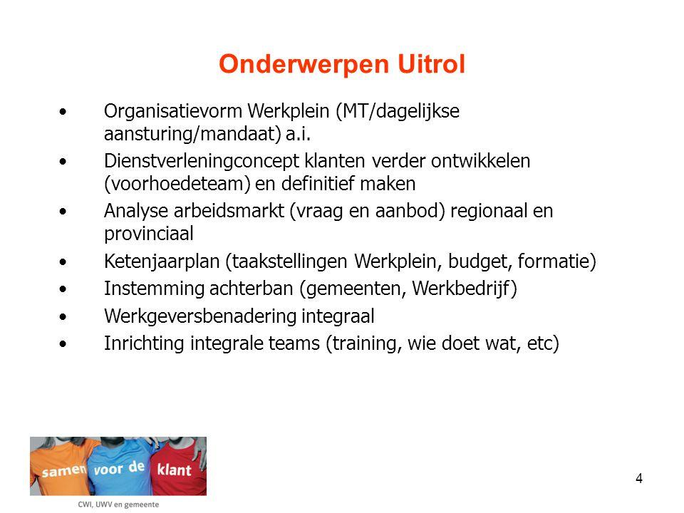 4 Organisatievorm Werkplein (MT/dagelijkse aansturing/mandaat) a.i.