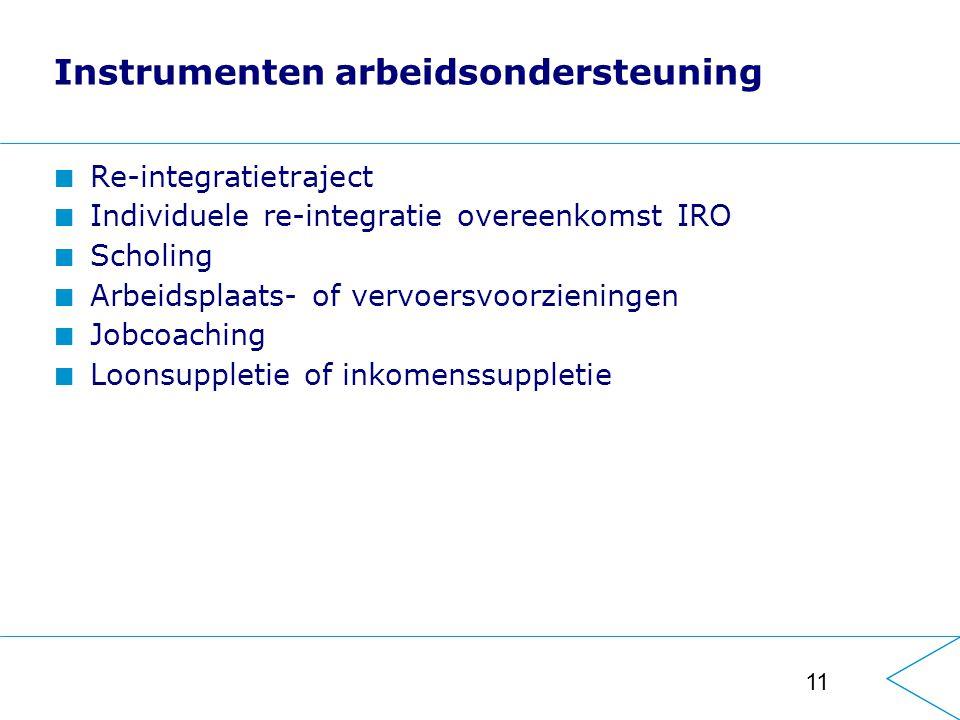 11 Instrumenten arbeidsondersteuning Re-integratietraject Individuele re-integratie overeenkomst IRO Scholing Arbeidsplaats- of vervoersvoorzieningen Jobcoaching Loonsuppletie of inkomenssuppletie