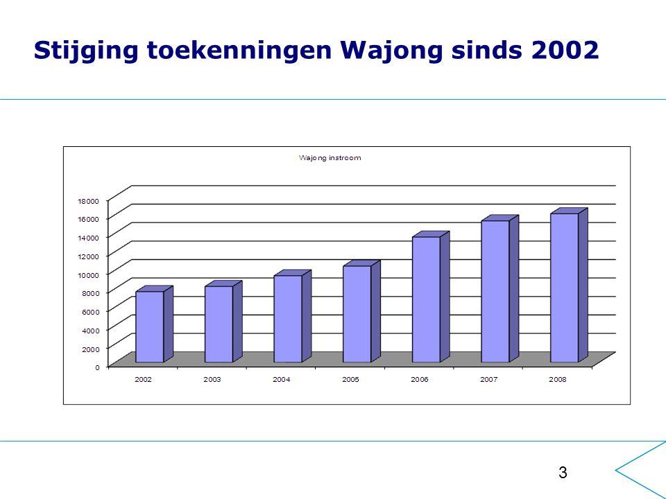 3 Stijging toekenningen Wajong sinds 2002