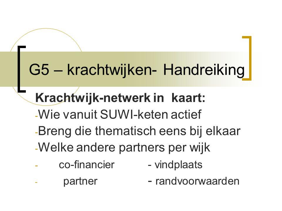G5 – krachtwijken- Handreiking Krachtwijk-netwerk in kaart: - Wie vanuit SUWI-keten actief - Breng die thematisch eens bij elkaar - Welke andere partn