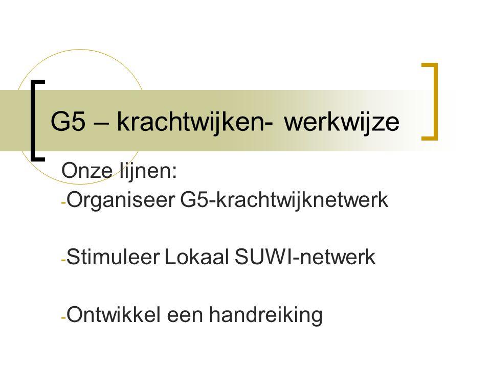 G5 – krachtwijken- Handreiking Kies voor duidelijke rolverdeling: - Gemeente is leading - Maakt plannen, doet voorstellen - UWV-Werkbedrijf bepaalt inzet - Samenwerking in uitvoering