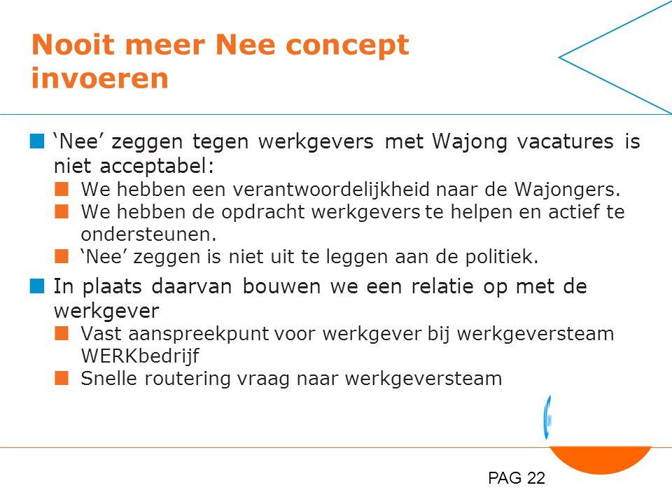 PAG 22 Nooit meer Nee concept invoeren 'Nee' zeggen tegen werkgevers met Wajong vacatures is niet acceptabel: We hebben een verantwoordelijkheid naar de Wajongers.