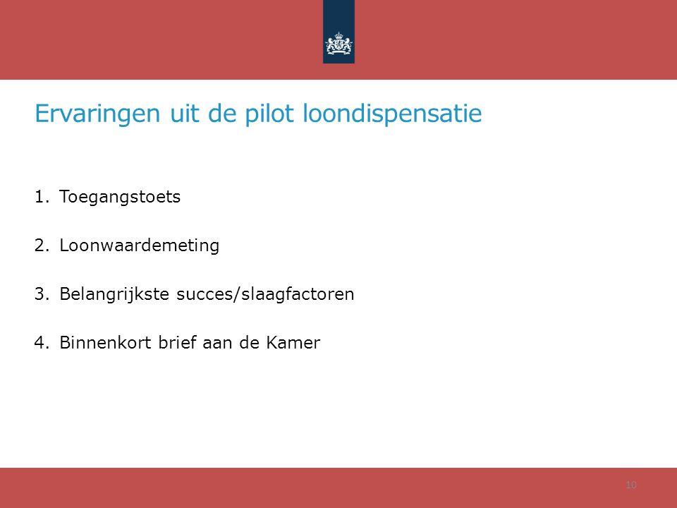 Ervaringen uit de pilot loondispensatie 1.Toegangstoets 2.Loonwaardemeting 3.Belangrijkste succes/slaagfactoren 4.Binnenkort brief aan de Kamer 10