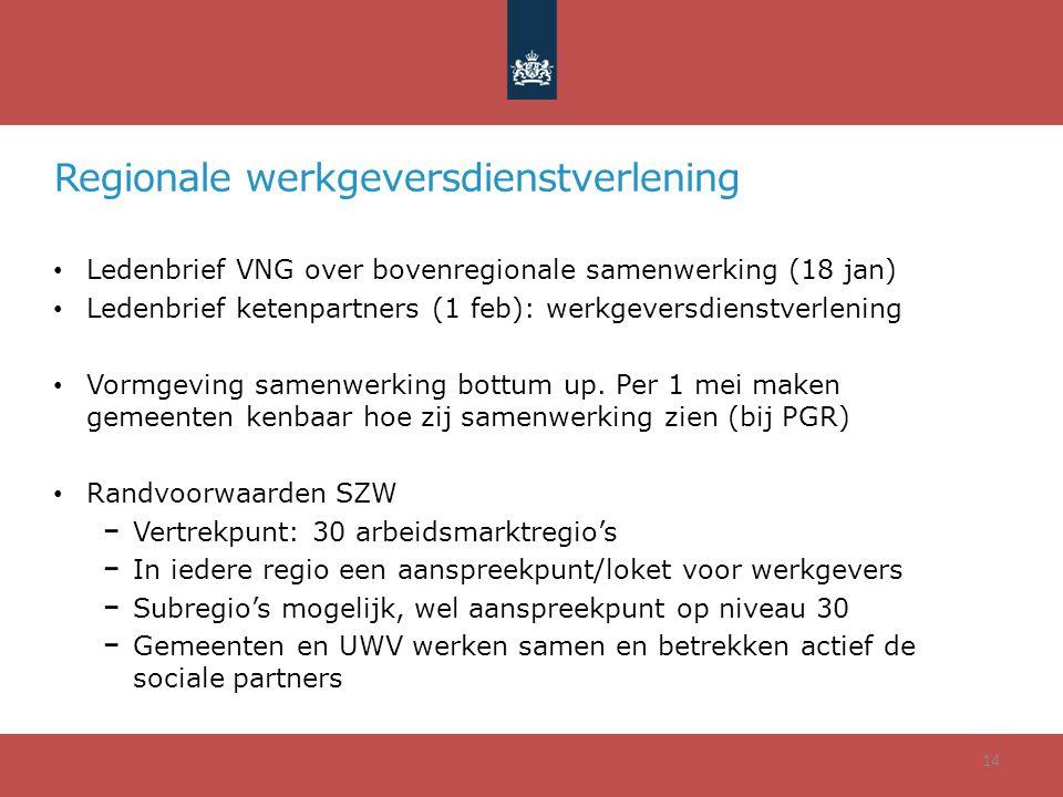 Regionale werkgeversdienstverlening Ledenbrief VNG over bovenregionale samenwerking (18 jan) Ledenbrief ketenpartners (1 feb): werkgeversdienstverleni