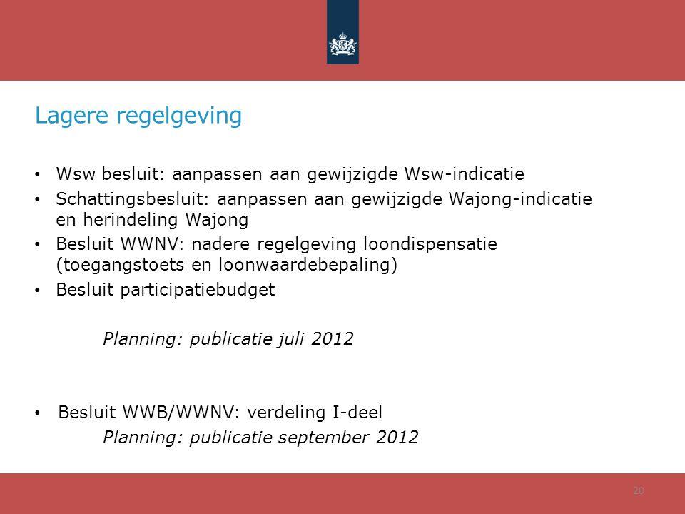 Lagere regelgeving Wsw besluit: aanpassen aan gewijzigde Wsw-indicatie Schattingsbesluit: aanpassen aan gewijzigde Wajong-indicatie en herindeling Wajong Besluit WWNV: nadere regelgeving loondispensatie (toegangstoets en loonwaardebepaling) Besluit participatiebudget Planning: publicatie juli 2012 Besluit WWB/WWNV: verdeling I-deel Planning: publicatie september 2012 20