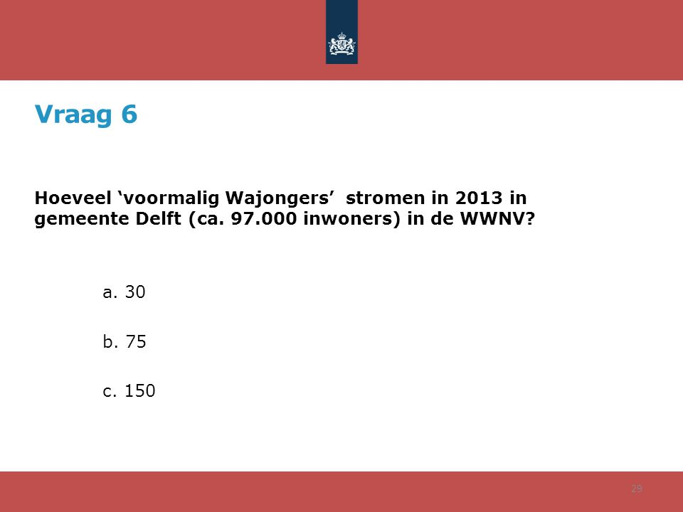Vraag 6 Hoeveel 'voormalig Wajongers' stromen in 2013 in gemeente Delft (ca. 97.000 inwoners) in de WWNV? a. 30 b. 75 c. 150 29