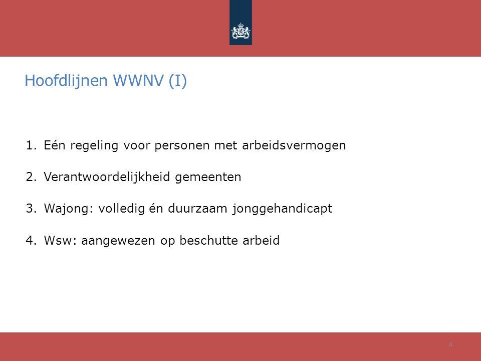 Hoofdlijnen WWNV (I) 1.Eén regeling voor personen met arbeidsvermogen 2.Verantwoordelijkheid gemeenten 3.Wajong: volledig én duurzaam jonggehandicapt