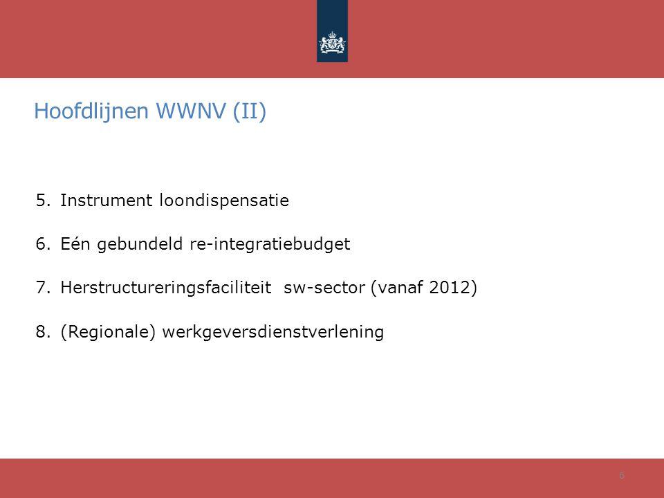 Hoofdlijnen WWNV (II) 5.Instrument loondispensatie 6.Eén gebundeld re-integratiebudget 7.Herstructureringsfaciliteit sw-sector (vanaf 2012) 8.(Regionale) werkgeversdienstverlening 6