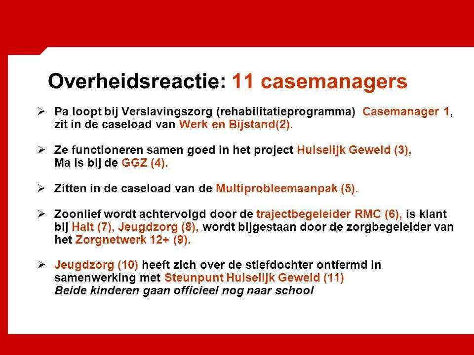 Overheidsreactie: 11 casemanagers  Pa loopt bij Verslavingszorg (rehabilitatieprogramma) Casemanager 1, zit in de caseload van Werk en Bijstand(2).