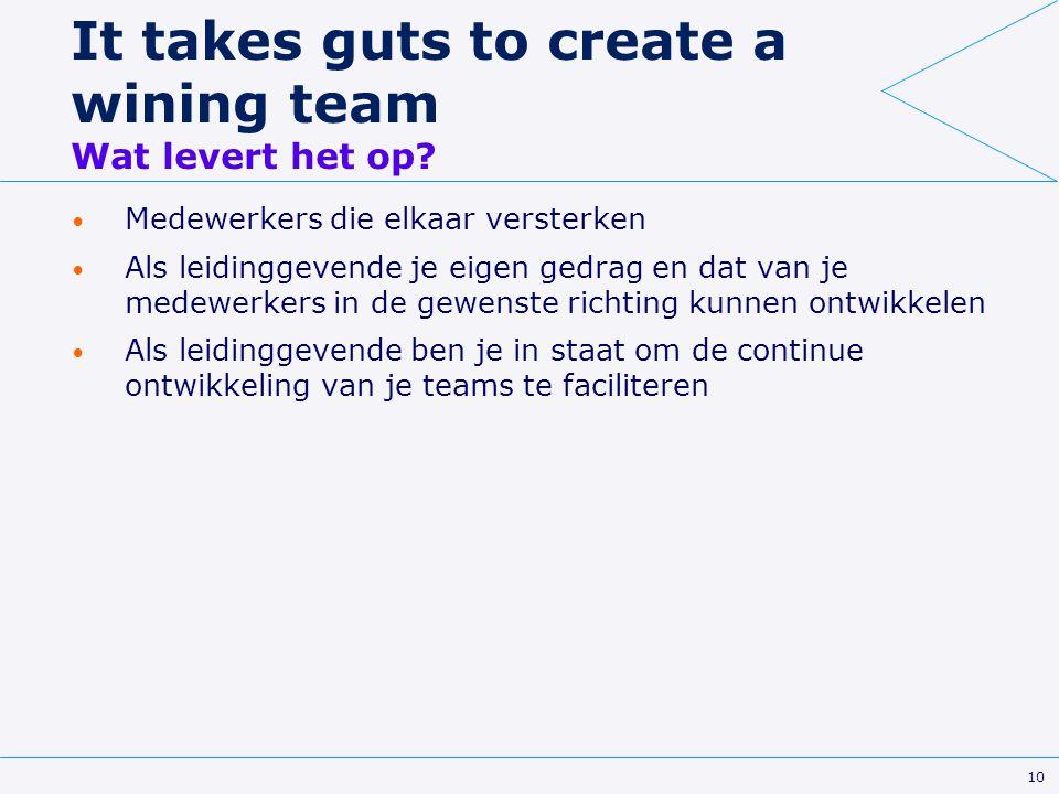 10 It takes guts to create a wining team Wat levert het op? Medewerkers die elkaar versterken Als leidinggevende je eigen gedrag en dat van je medewer
