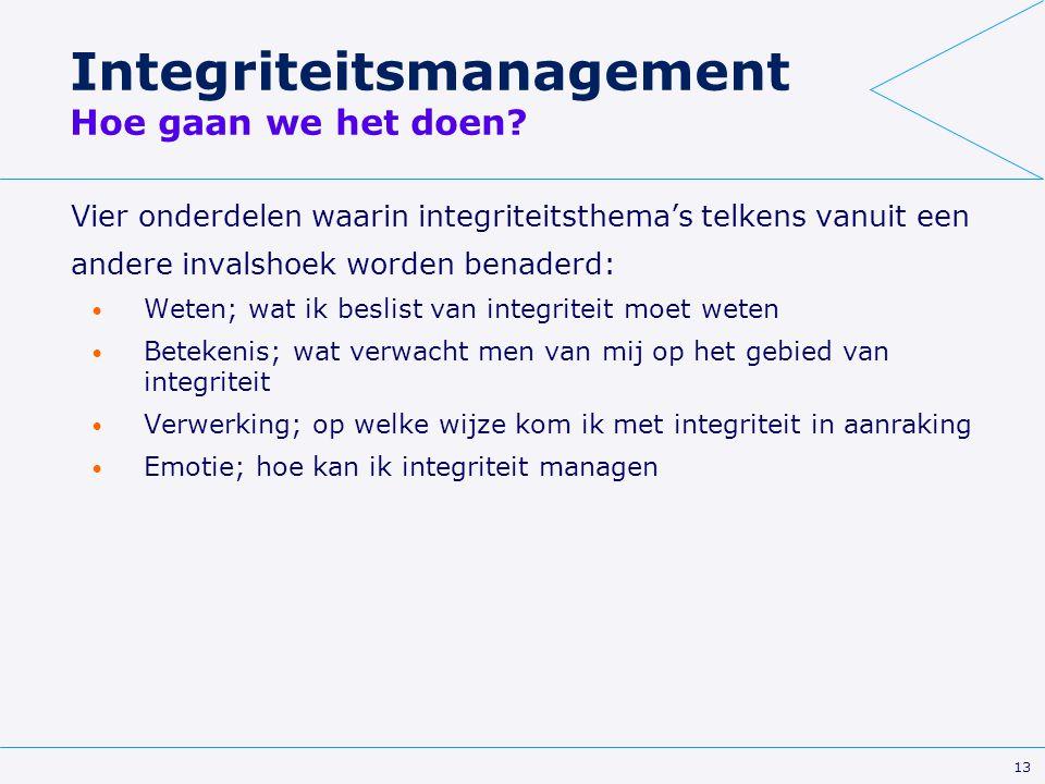 13 Integriteitsmanagement Hoe gaan we het doen? Vier onderdelen waarin integriteitsthema's telkens vanuit een andere invalshoek worden benaderd: Weten