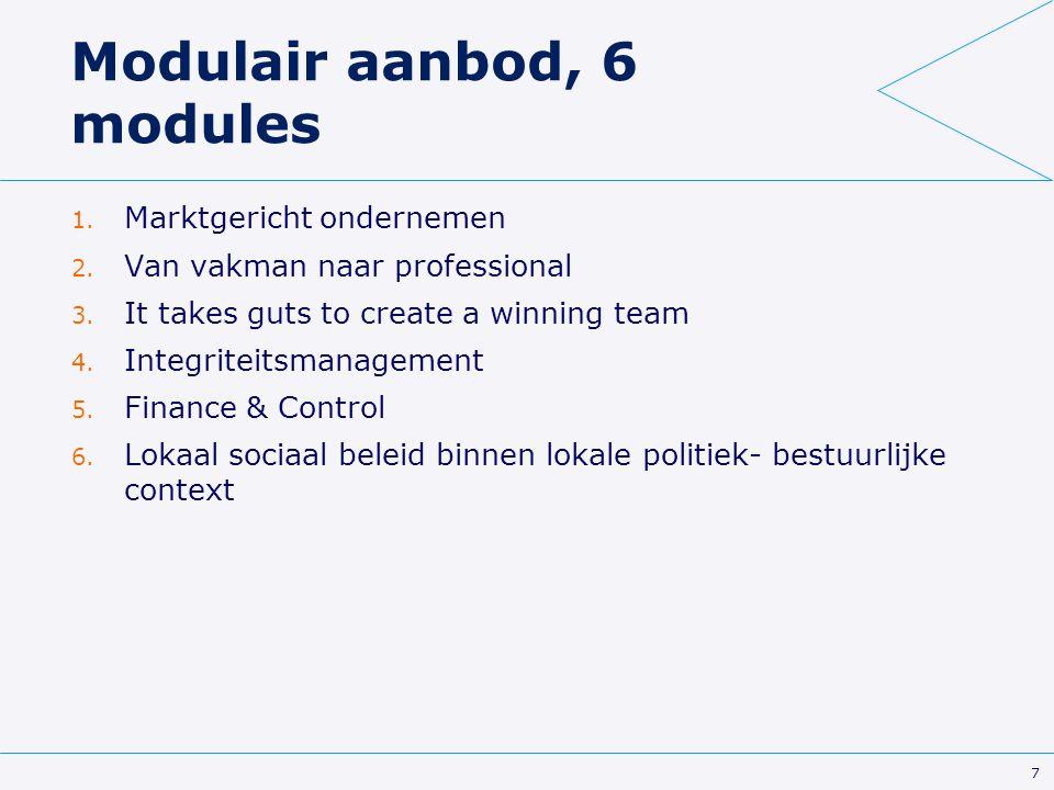 7 Modulair aanbod, 6 modules 1. Marktgericht ondernemen 2. Van vakman naar professional 3. It takes guts to create a winning team 4. Integriteitsmanag