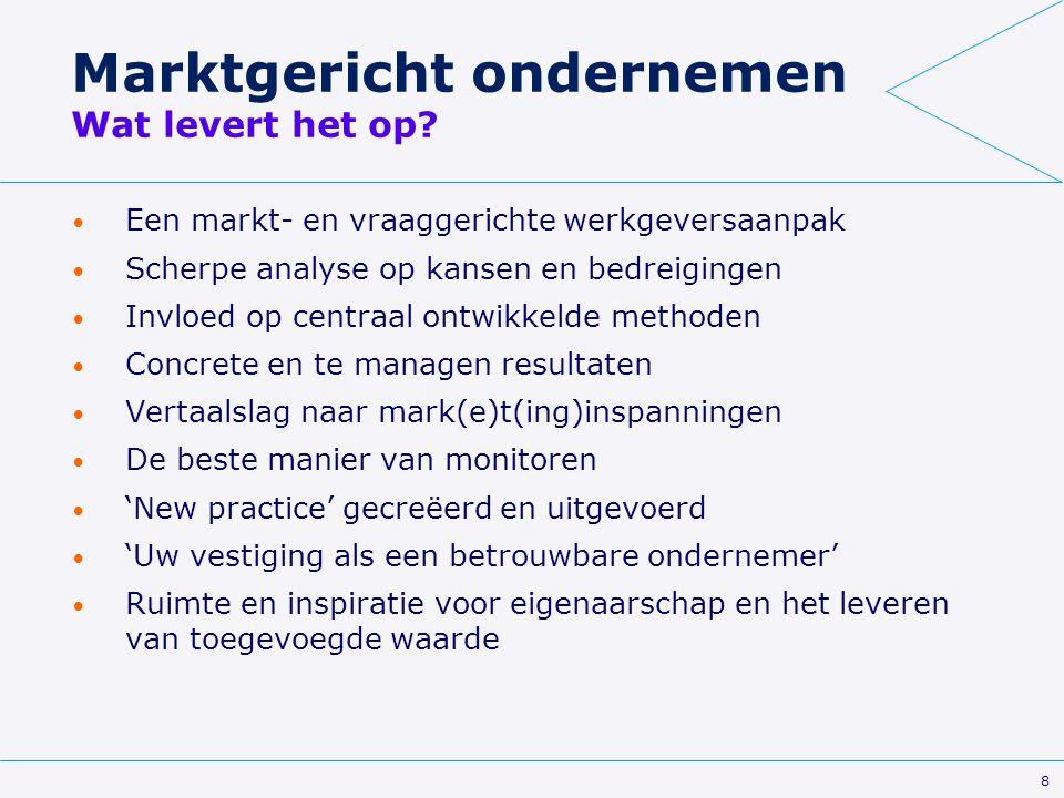 8 Marktgericht ondernemen Wat levert het op? Een markt- en vraaggerichte werkgeversaanpak Scherpe analyse op kansen en bedreigingen Invloed op centraa